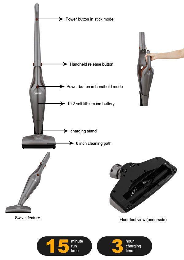 VonHaus 2 in 1 Cordless Vacuum Review