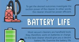 Best Vacuum Cleaner for Cars – Keeping Your Vehicle Interior Clean