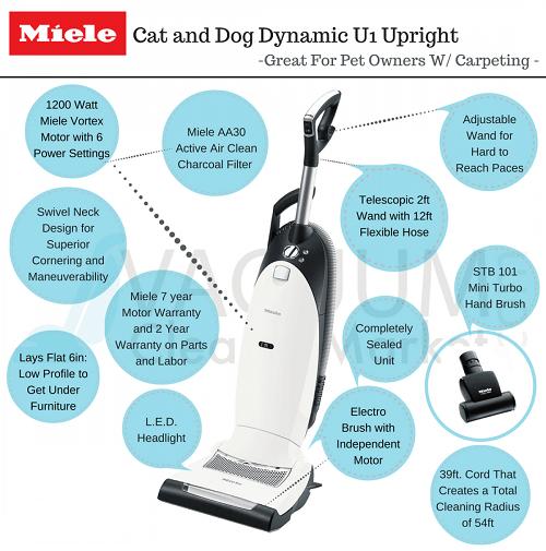 Miele-Dynamic-U1-Cat-and-Dog-Upright-Vacuum-1